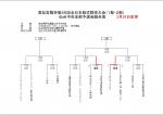 【順延のご案内】高松宮賜杯第65回全日本軟式野球大会